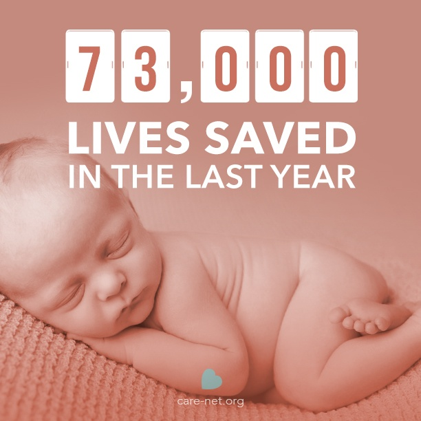 CareNet-Shareable-saved-lives-082415