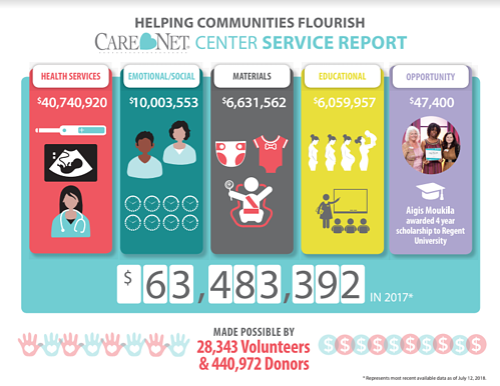 Community Savings Report Cover