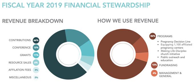 financial_graph_2019